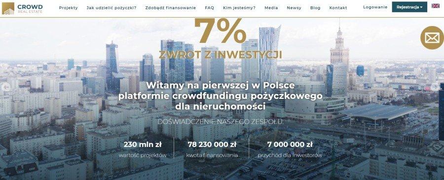 crowd real estate crowdfunding nieruchomości